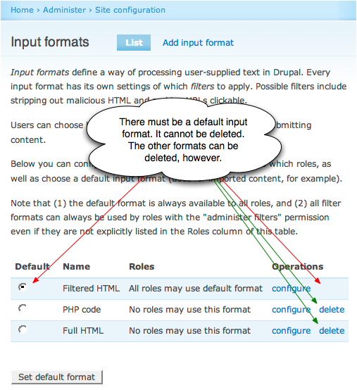 Drupal default input format cannot be deleted