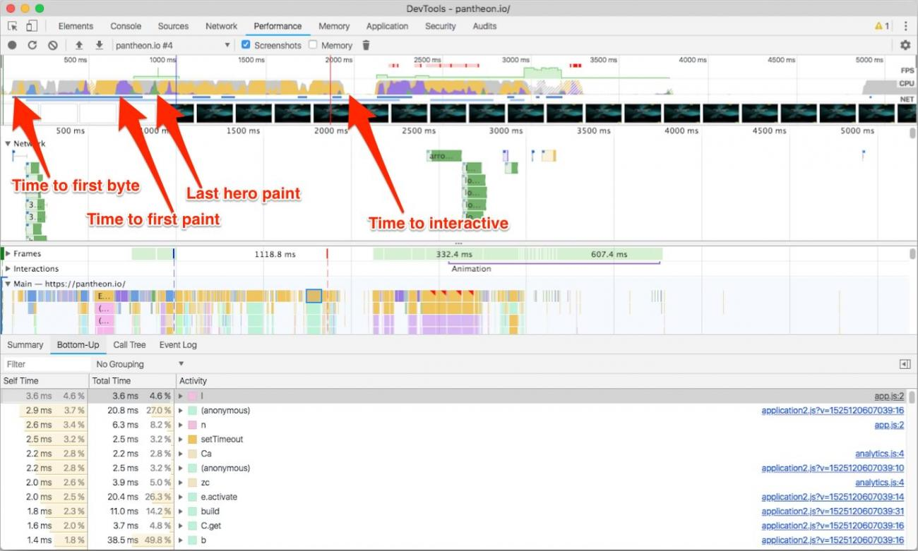 Devtools performance panel annotated