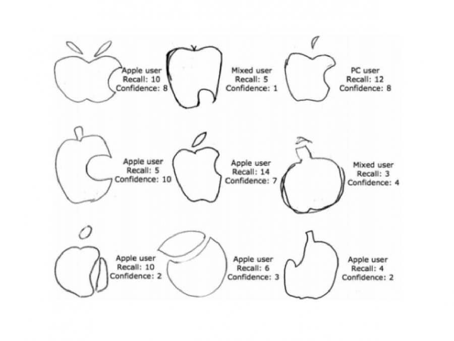 Results from participants asked to draw the Apple logo, with few resembling the logo.